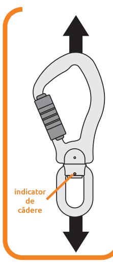 conector-swivel-alu_hook_indicatorul_de_cadere